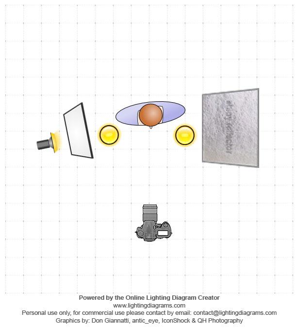 diagram-oswietlenia-w-fotografii